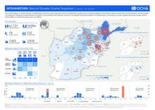 AFGHANISTAN: Overview of Natural Disasters in 2016 (31 January to 30 July 2016)