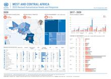 West and Central Africa : 2020 revised Humanitarian Needs and Response [EN]