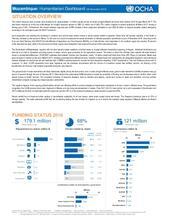 Mozambique: Humanitarian Dashboard (as of 30 November 2016)