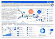 Iraq : Humanitarian Snapshot (as of 2 June 2016)
