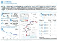 Ukraine: Humanitarian Snapshot (as of 30 June 2019) [EN/UK/RU]