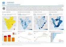 Burundi: Humanitarian Snapshot (Mai 2018) [FR]