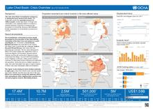 Lake Chad Basin: Crisis Overview (as of 22 October 2018)