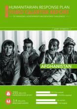 Afghanistan: 2017 Humanitarian Response Plan - Third Quarter Review (January - September 2017)
