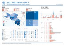 West and Central Africa : 2020 Humanitarian Needs and Response [EN]