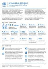 SYRIAN ARAB REPUBLIC: The Humanitarian Crisis in Syria