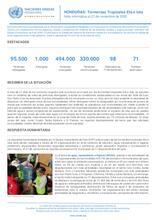 Honduras: Nota Informativa: HONDURAS: Tormentas Tropicales Eta e Iota
