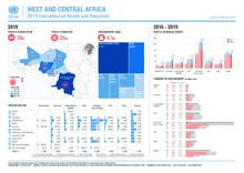West and Central Africa : 2019 Humanitarian Needs and Response [EN]