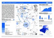 Iraq: Humanitarian Snapshot (as of 31 December 2016)