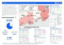 Tchad: Snapshot - Besoins humanitaires des retournés tchadiens de RCA (au 12 mai 2016)