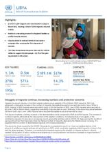 OCHA Libya l Humanitarian Bulletin (March 2021)/ النشرة الإنسانية لشهر آذار/ مارس -  [En/Ar]