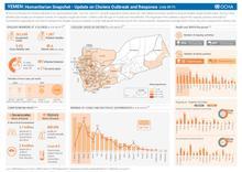 YEMEN: Humanitarian Snapshot - Update on Cholera Outbreak and Response (July 2017)