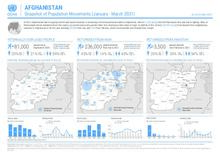 AFGHANISTAN: Snapshot of Population Movements (January - March 2021)