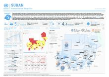 Sudan Humanitarian Snapshot - 1 March 2019
