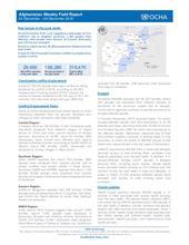 Afghanistan Weekly Field Report | 04 December - 09 December 2018