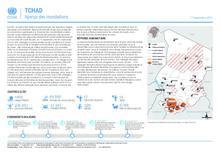 Tchad : Aperçu des inondations - 17 septembre 2021