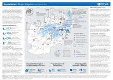 Afghanistan: Winter Snapshot (as of 11 January 2017)