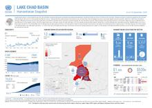 Lake Chad Basin Humanitarian Snapshot as of 16 September 2020 [EN/FR]