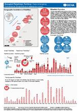 Occupied Palestinian Territory: Gaza emergency Humanitarian Snapshot (as of 4 September 2014, 8:00 hrs)