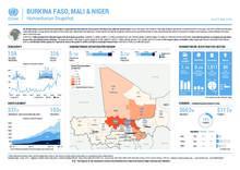 Burkina Faso,Mali and Niger Humanitarian Snapshot - May 2019 [EN/FR]