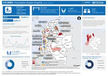 COLOMBIA: Humanitarian Situation Snapshot (January - Apr 2017)