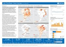 Lake Chad Basin: Crisis Overview (as of 25 May 2018)