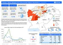 Pakistan: Afghan Refugees and Undocumented Afghan Repatriation (9 - 15 July 2017)