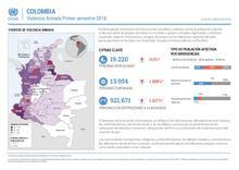 COLOMBIA: Snapshot Violencia Armada Primer semestre 2018