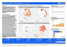 Lake Chad Basin: Crisis Overview (as of 22 January 2018)