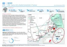 Niger: Diffa - Aperçu de la situation humanitaire à Toumour (20 décembre 2020)