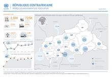 RCA: OCHA APERCU DES MOUVEMENTS DES POPULATIONS | OVERVIEW OF POPULATION MOVEMENTS Jan 2021