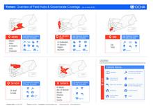 Yemen: Overview of Field Hubs & Governorate Coverage (as of June 2016)