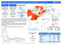 Pakistan: Afghan Refugees and Undocumented Afghan Repatriation (03 - 09 September 2017)