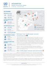 Afghanistan Weekly Humanitarian Update  | 2 December to 8 December 2019