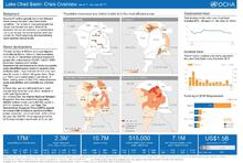 Lake Chad Basin: Crisis Overview (as of 11 January 2017)