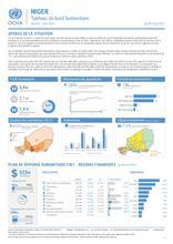 Niger : Tableau de bord humanitaire Janvier - Juin 2021