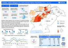 Pakistan: Afghan Refugees and Undocumented Afghan Repatriation 25 Nov - 1 Dec 2018