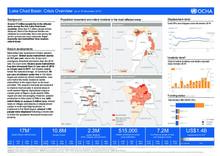 Lake Chad Basin: Crisis Overview (as of 19 November 2017)