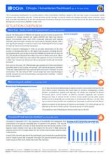 Ethiopia: Humanitarian Dashboard as of 15 June 2018