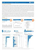 Somalia: Humanitarian Dashboard - August 2016 (issued on 29 September 2016)
