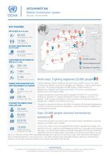 Afghanistan Weekly Humanitarian Update  | 22 June to 28 June 2020