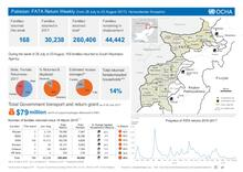 Pakistan: FATA Return Weekly (from 28 July to 03 August 2017) - Humanitarian Snapshot