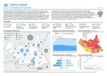 South Sudan Humanitarian Snapshot June 2021