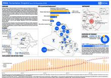 Iraq: Humanitarian Snapshot (as of 30 November 2018)