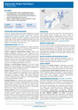 Afghanistan Weekly Field Report | 2 - 8 April 2018