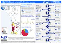 Colombia: Situación Humanitaria En Chocó (Enero - Diciembre 2016)