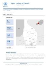 Niger : Région de Tahoua Rapport Mensuel Août 2020