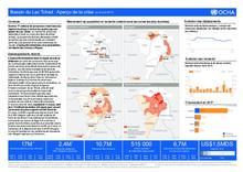 Lake Chad Basin: Crisis Overview (as of 06 Apr 2017) [FR/EN]