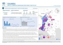 Impacto Humanitario y Tendencias entre Enero y Mayo de 2021