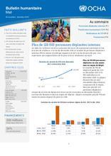 Mali : Bulletin humanitaire mi-novembre - décembre 2018